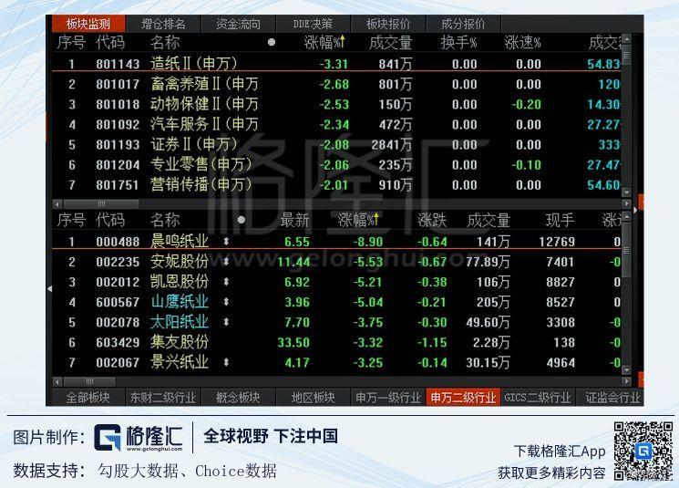 晨鸣纸业(1812.HK):一季度业绩暴跌的背后