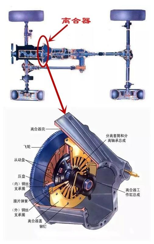 电锤的离合器工作原理_电锤工作原理示意图