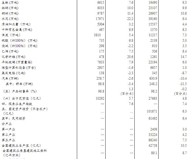 下列项目能计入gdp吗_以下哪些计入GDP