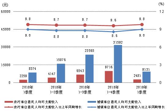 贵州 gdp_贵州地图