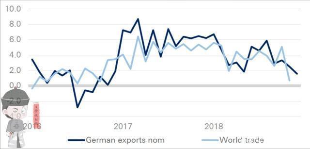 德国gdp与中国_遏制高房价,德国的楼市经验值得我们借鉴