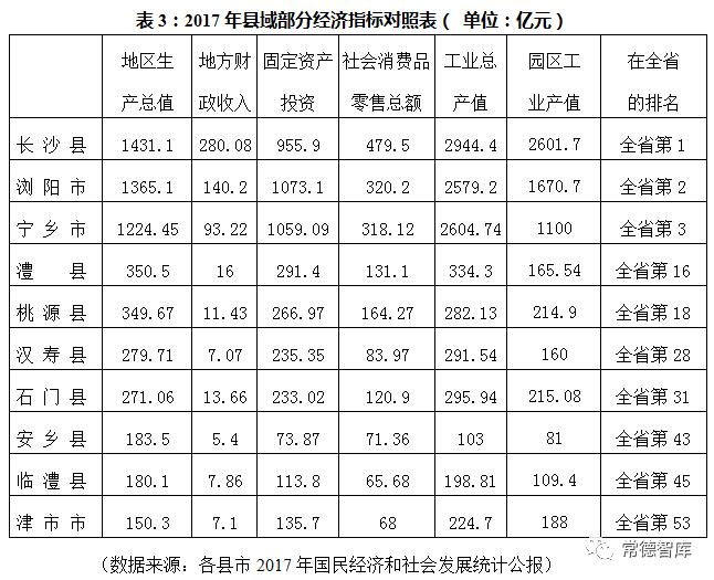 县域经济总量 瓶颈_经济图片