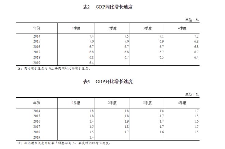 GDP绝对额_阅读下面的文字,完成下列小题 材料一 调查发现,82.55 的高校有报纸 84.29 的高校有广播 46.07 的高校有新闻网 71.2 的