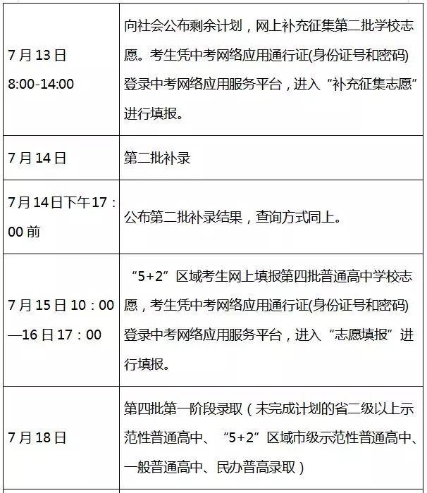 2019成都中考必关注!成都中考流程分享!