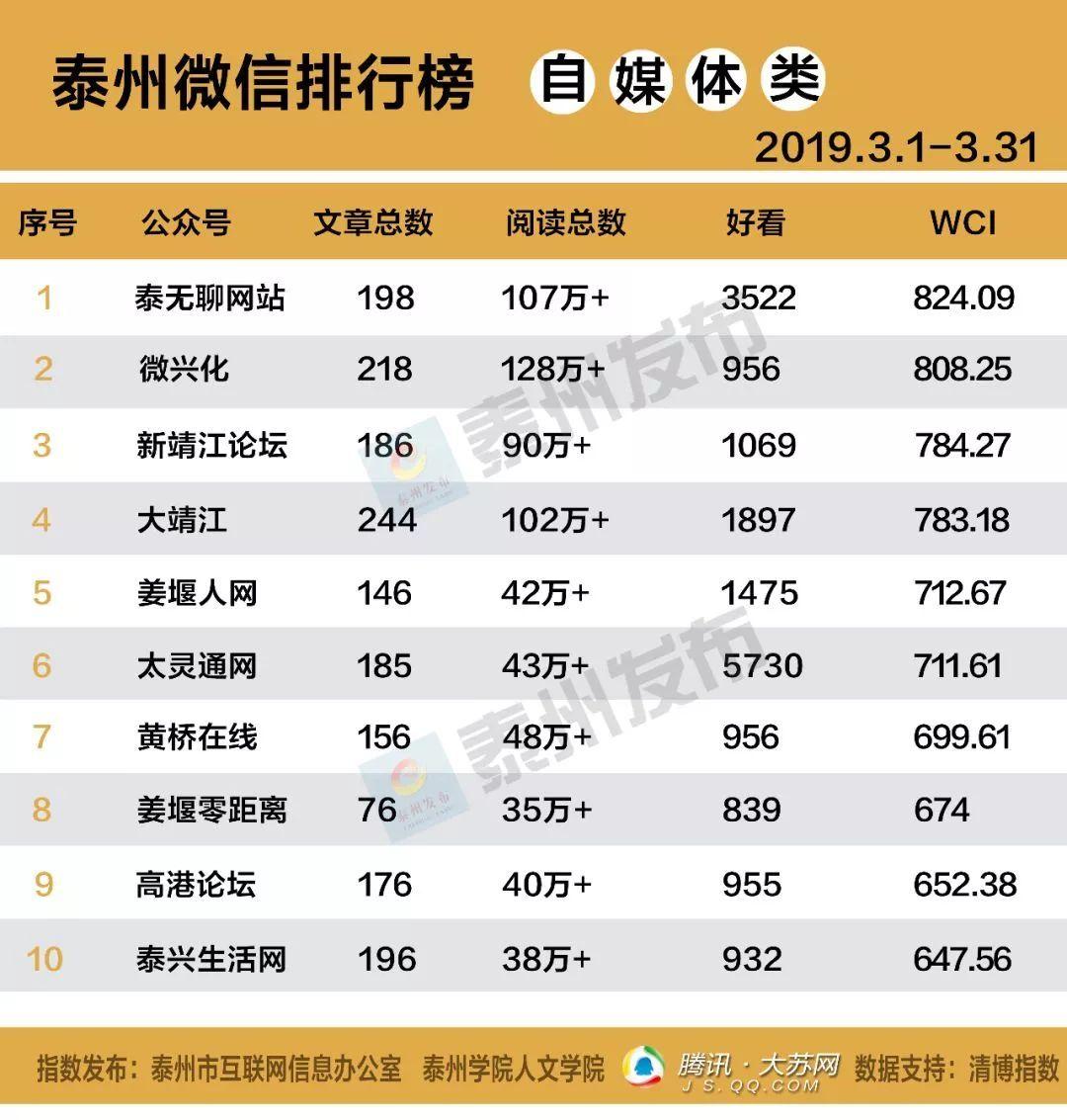 2019拐杖排行榜_2019亚洲大学排行榜出炉:清华大学首登榜首,北大下滑成