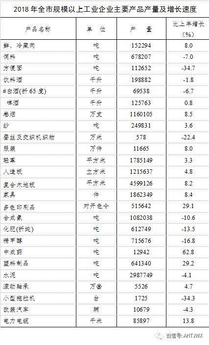 2018年阜阳经济总量多少_阜阳工业经济学校图片