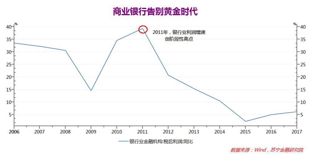 gdp增速怎么计算_2016,上海经济增速为何反超北京(2)