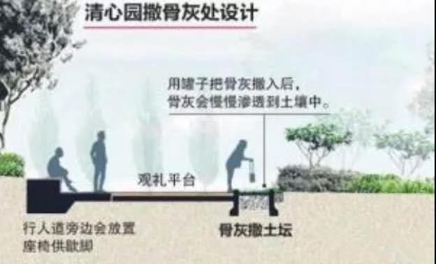 新加坡 | 将建造第一座骨灰撒土园