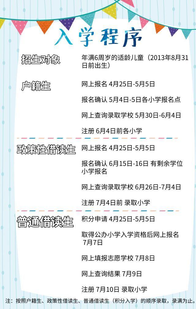 重磅!禅城公办小学4月25日开始网上报名!未来三年将新建6所学校!