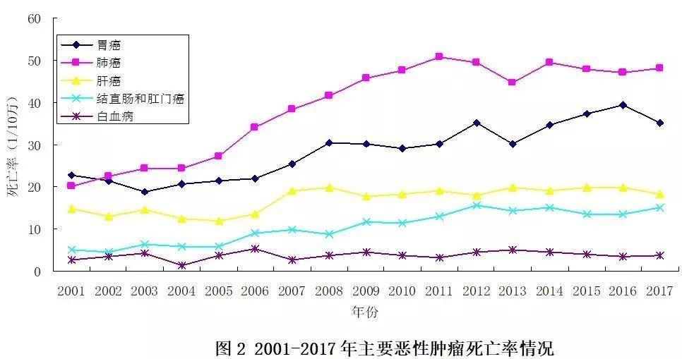 马鞍山市人口_2017年安徽省马鞍山市人口与生产总值情况分析