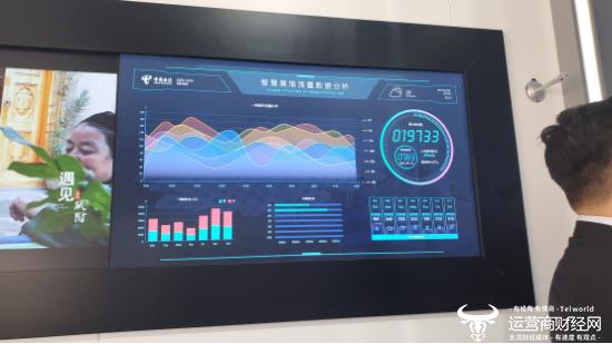 中国电信世园会现场揭秘 多种技术与5G结合开启智慧生活