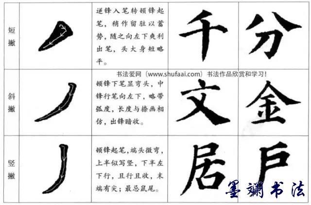 墨斓 唐楷楷书笔画的书写法则