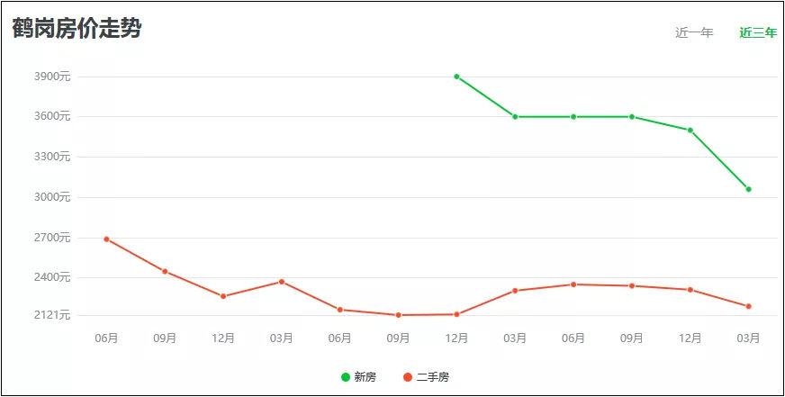 黑龙江省铁力市人口和面积_黑龙江省伊春市铁力市