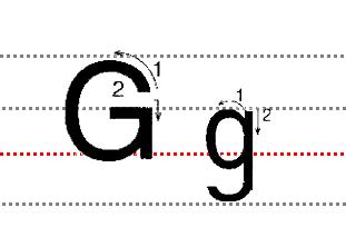 二十六个大小写字母规范的书写方法