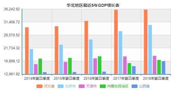 山西永济2020gdp_湖南长沙与山西太原的2020上半年gdp出炉,两者成绩如何