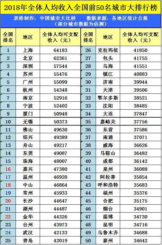 沈阳人均收入_沈阳故宫图片