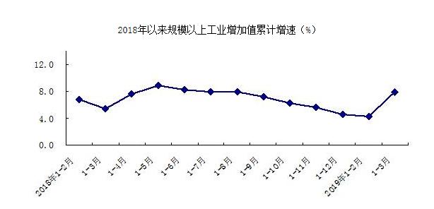 北京gdp增长缓慢_NBFforex 中国四季度GDP增长缓慢 创下1990年以来新低