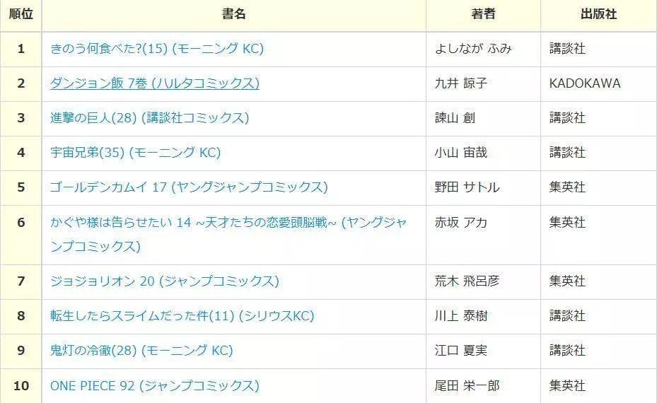 2020日本av销量排行_DMM 2017全年AV女优销量TOP100 作品销量TOP20