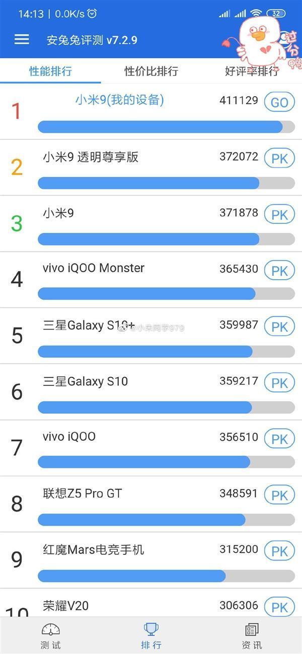 小米9霸榜安兔兔 卢伟冰:打破这个排名只能靠Redmi了