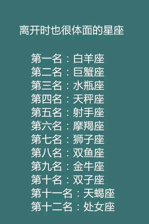 2019帅哥排行_魔鬼与天使并存的星座,十二星座的信用值,12星座美女帅哥