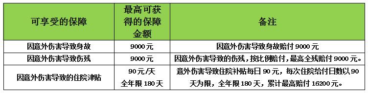 沙田60岁至74岁以上老人都有这份免费保险!(附理赔指引)