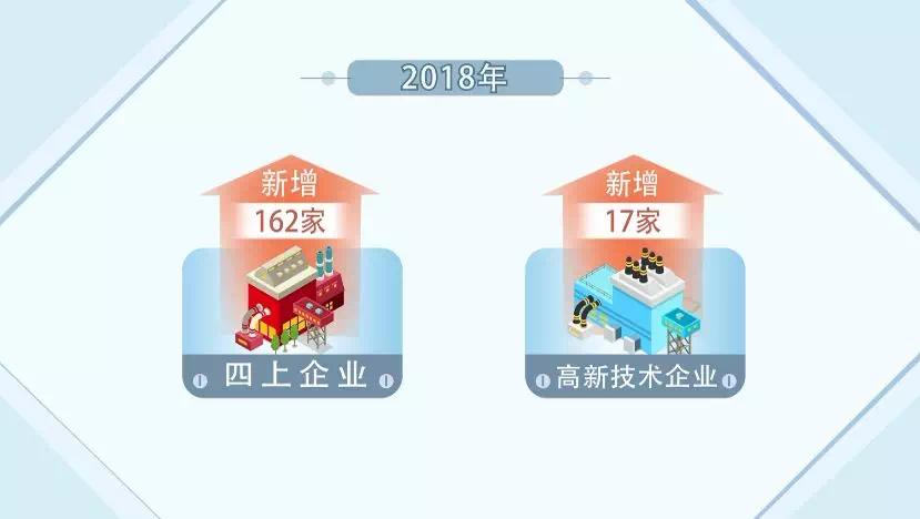 济宁经济总量2018_济宁经济