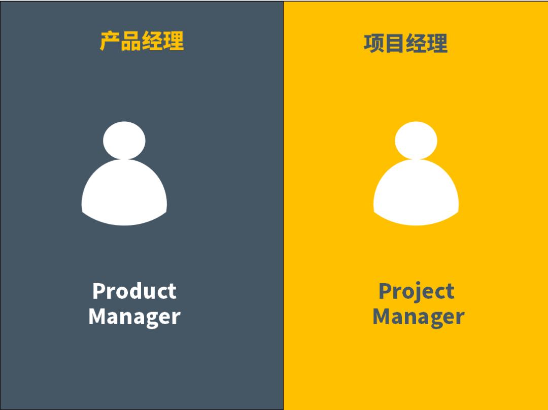 产品经理和项目经理,有啥不一样?