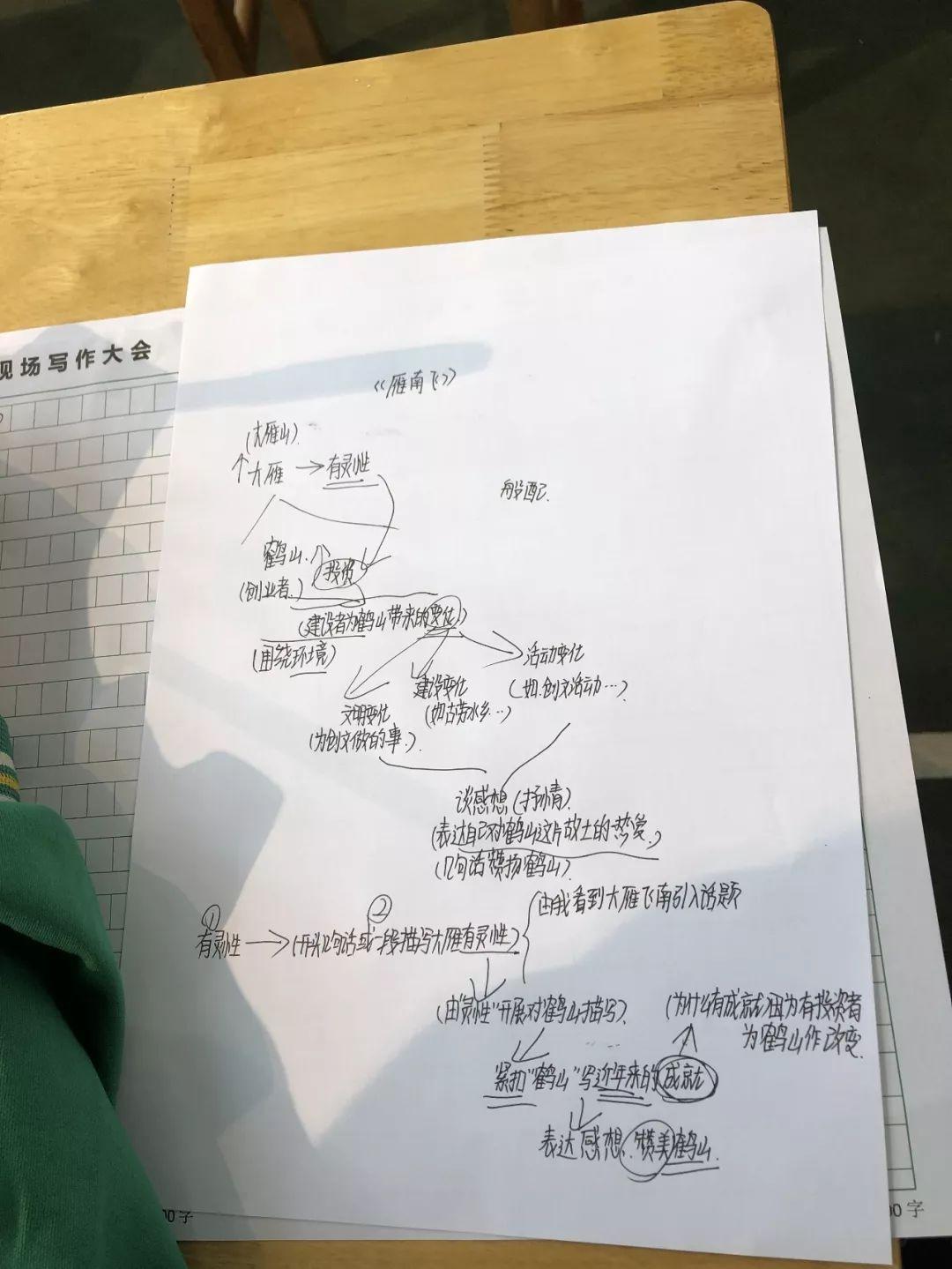 """江门市首届小学生现场写作大会(鹤山赛区)考题""""雁南飞"""",这两"""