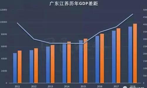 全国各省gdp_2017最新全国各省gdp排名 2017全国经济GDP排名榜完整榜单 2017gdp中国各省排名