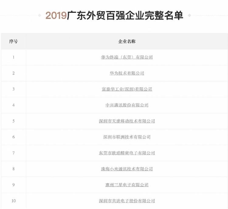 刚刚,雷军扳回一局!广东发布外贸百强678彩票,小米超格力排名惊人