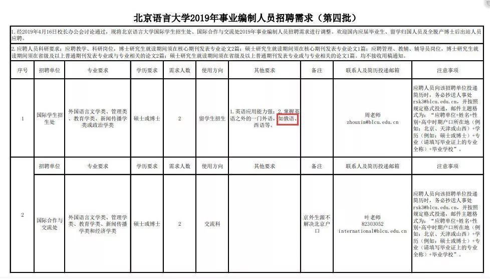 招聘 | 北京语言大学2019年事业编制人员招聘