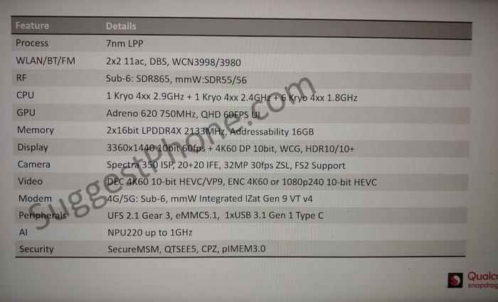 高通骁龙735处理器曝光:7nm工艺5G中端芯片 全新1+1+6设计
