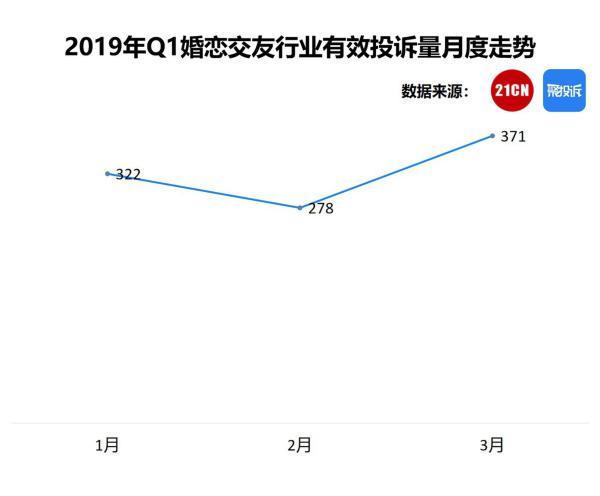 2019爱情类 排行榜_12星座的 幸运色 穿搭大全来了