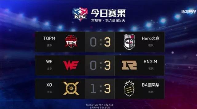 亚博:Hero久竞零封TOPM BA止连败保存但愿-两边