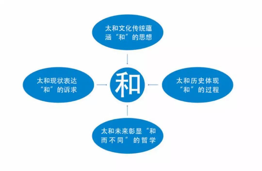 CHCC2019|医院董事长蒋菁《中国大略广州泽恩建筑设计公司怎么样创新设图片