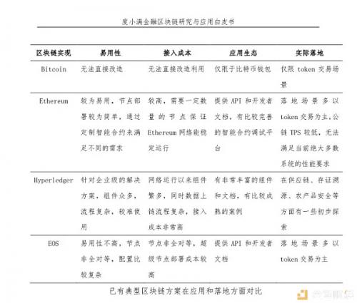 """为什么说""""百度莱茨狗""""这可能是被低估了10000倍的数字资产?北京至恩施飞机票"""