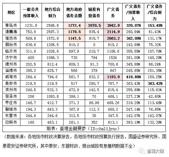 2019山东各县经济排名_2011山东各县gdp排名