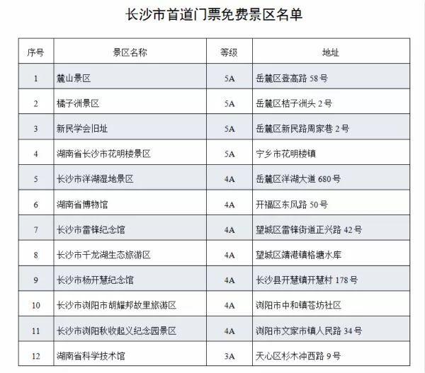 http://www.e5s-okinawa.com/chalingfangchan/121956.html