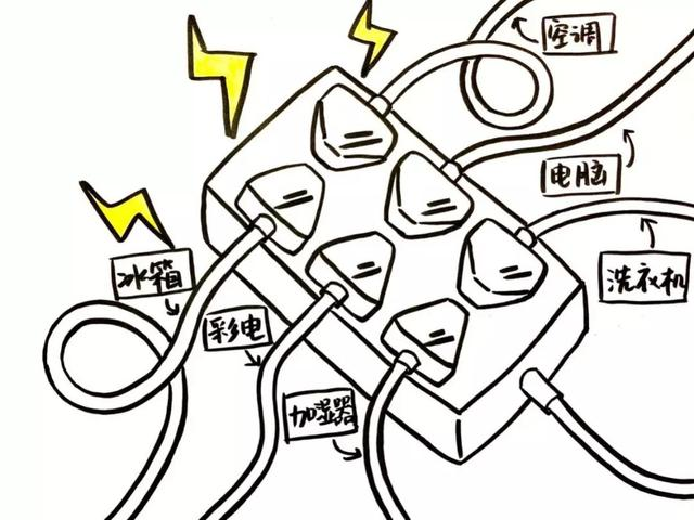 3.违规使用电吹风,取暖器等大功率电器