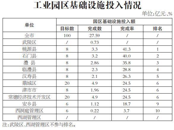 2019年经济排名视频_2019THE新兴经济体大学排名出炉