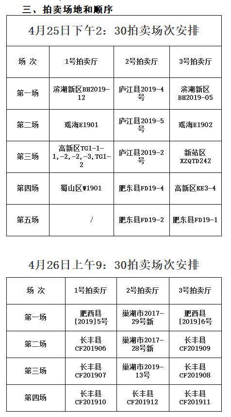 快讯!出让26宗地!合肥4月25日、26日土地拍卖场次出炉!