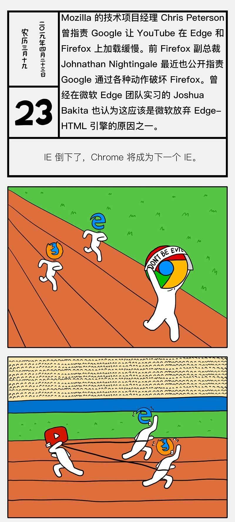 科技圖鑒 | Chrome 的領先來自對競爭對手的破壞?_Gecko