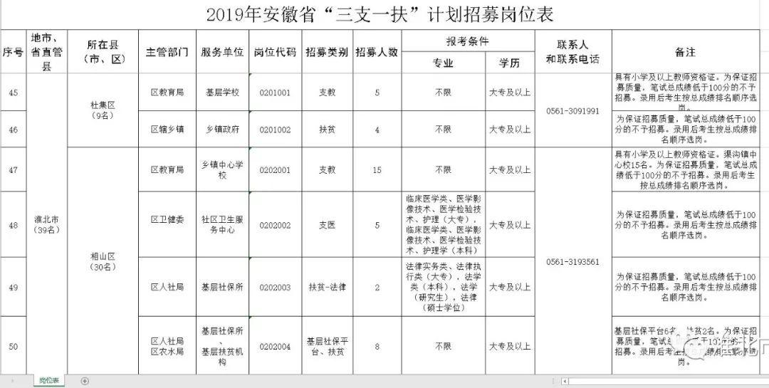 2019淮北人口_这几位淮北人被全省点名,你认识他们吗