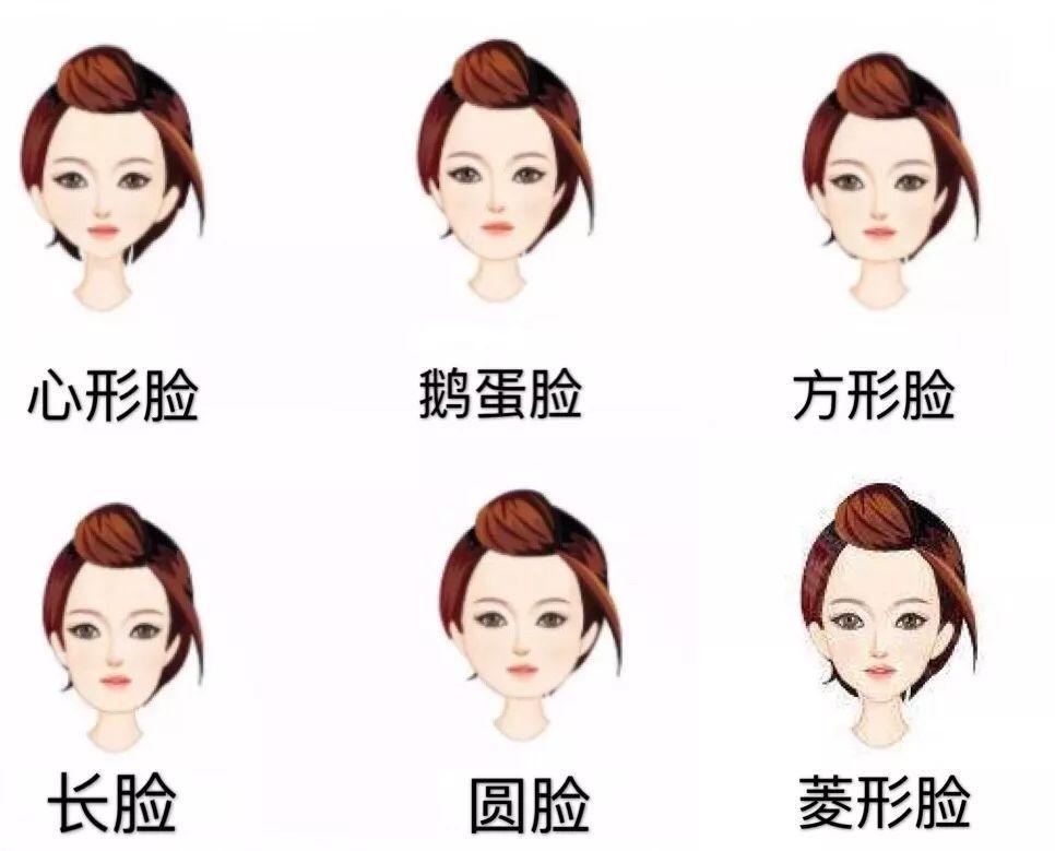 看脸型选发型,你和女神之间只差这一步!
