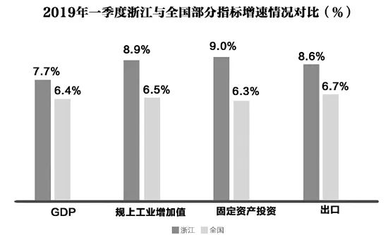 2019年浙江GDP是多少_山东青岛与浙江杭州的2019年GDP出炉,两大城市成绩如何(3)