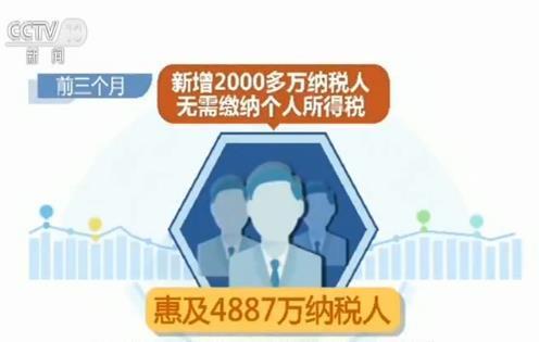 一季度个税改革累计减税1686亿元惠及4887万纳税人