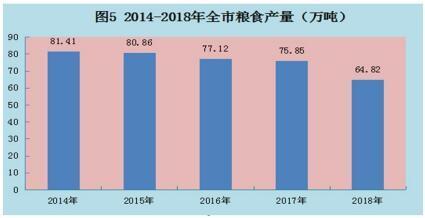 2018六盘水经济总量_六盘水马拉松2018照片