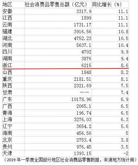 2019年经济数据公布_中国一季度经济数据今公布 2019中国经济开局成绩单如何?-GDP标签...