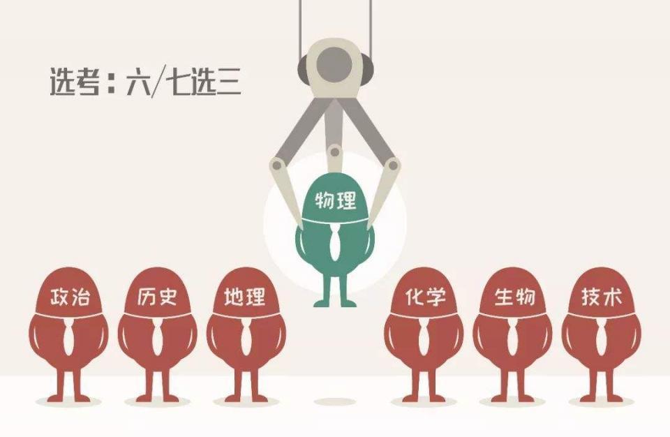 梁挺福:解密8省发布的新高考改革方案利与弊