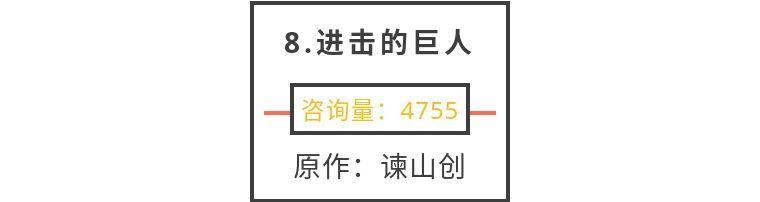 最火的漫画排行榜_日媒投票,最值得推荐的春季新番动画排行榜,《后空翻》登顶